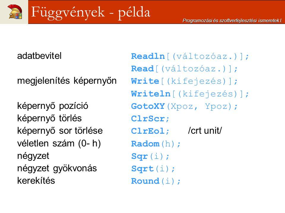 Függvények - példa adatbevitel Readln[(változóaz.)];
